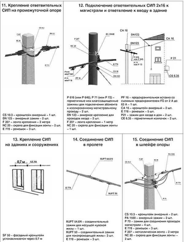 1. Назначение, область применения фрикционных передач